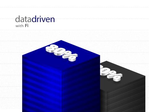 Sexy Data Driven Visualizations Last Longer